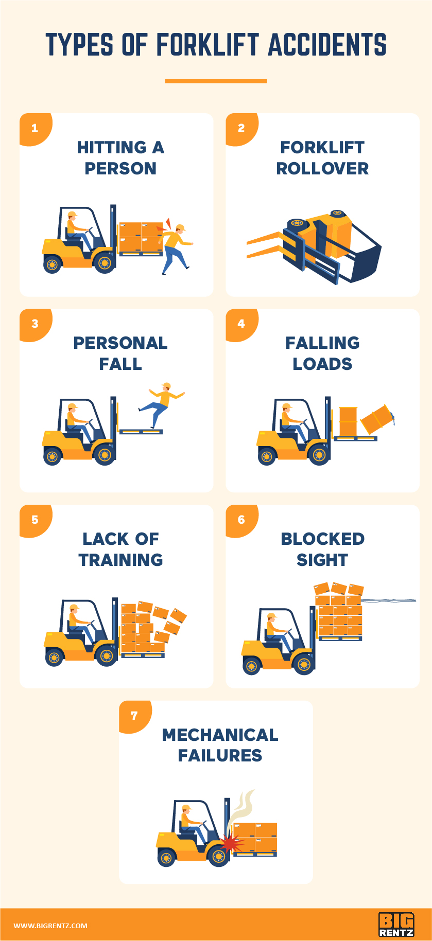 Types of forklift accidents