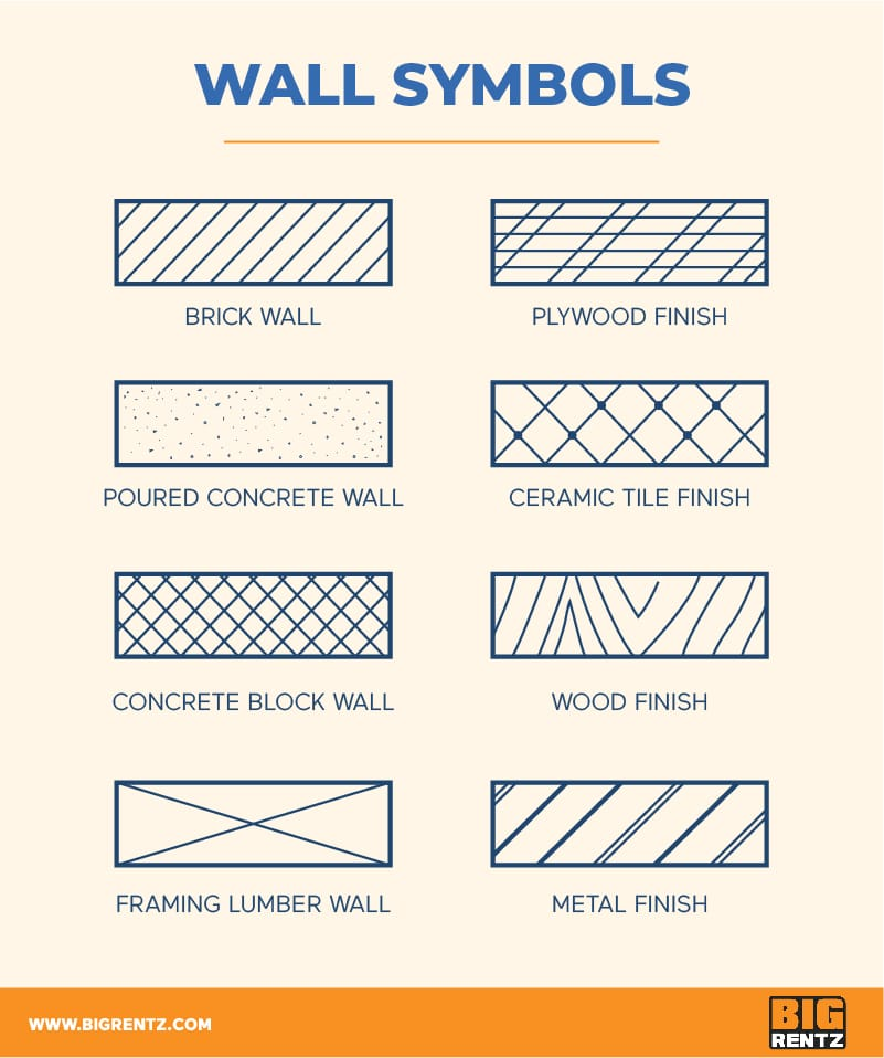 Wall Symbols