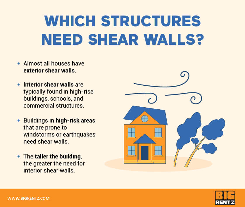 Which structures need shear walls