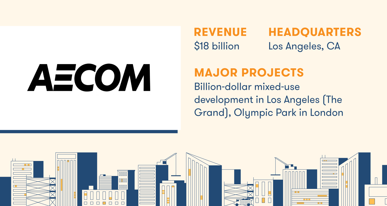 aecom company profile
