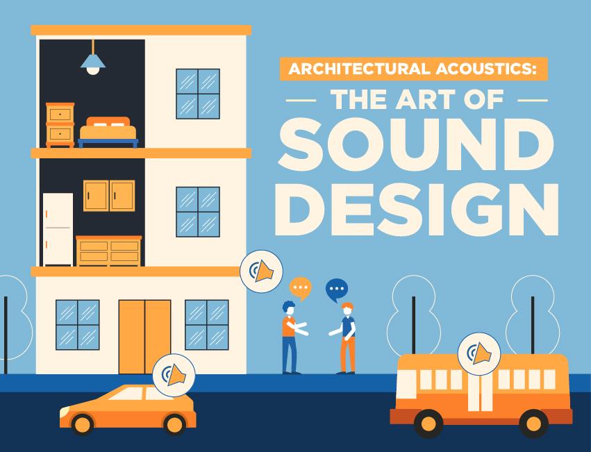 Architectural Acoustics: The Art of Sound Design