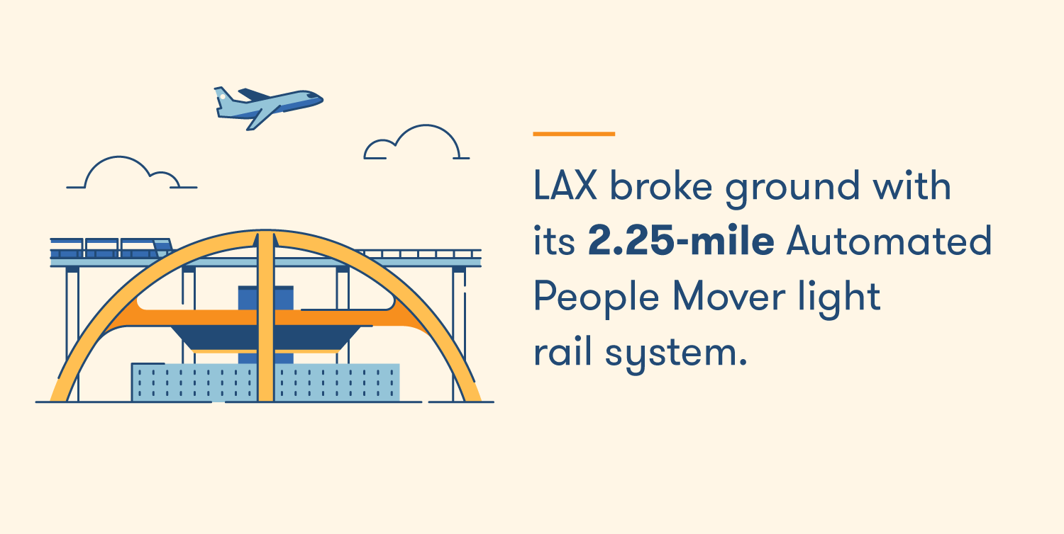 9 Types of Infastructure: LAX Automated People Mover