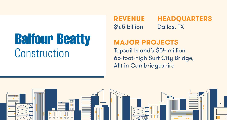 balfour beatty construction company profile