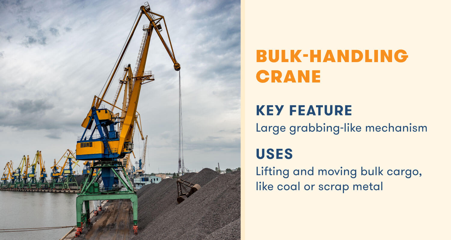 bulk handling crane with a long grabbing like mechanism