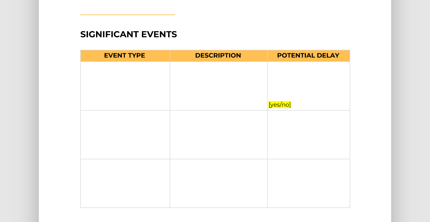 Screencap of significant events section of report