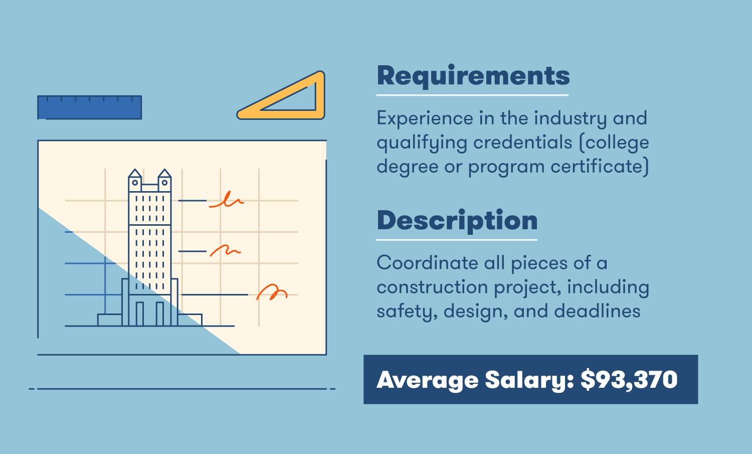 construction manager requirements salary and description