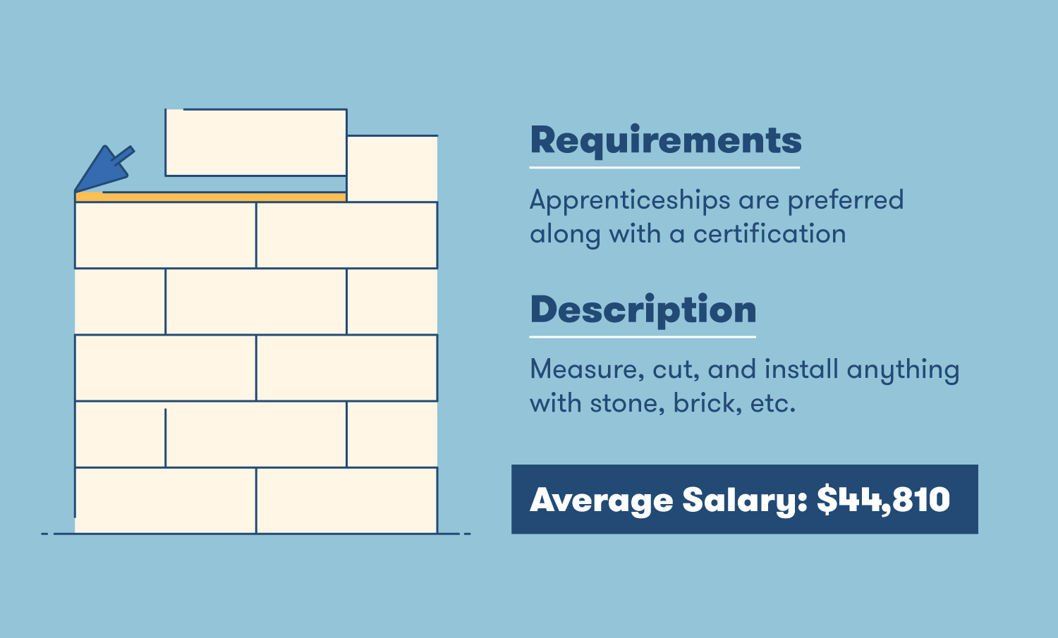 mason description requirements and salary