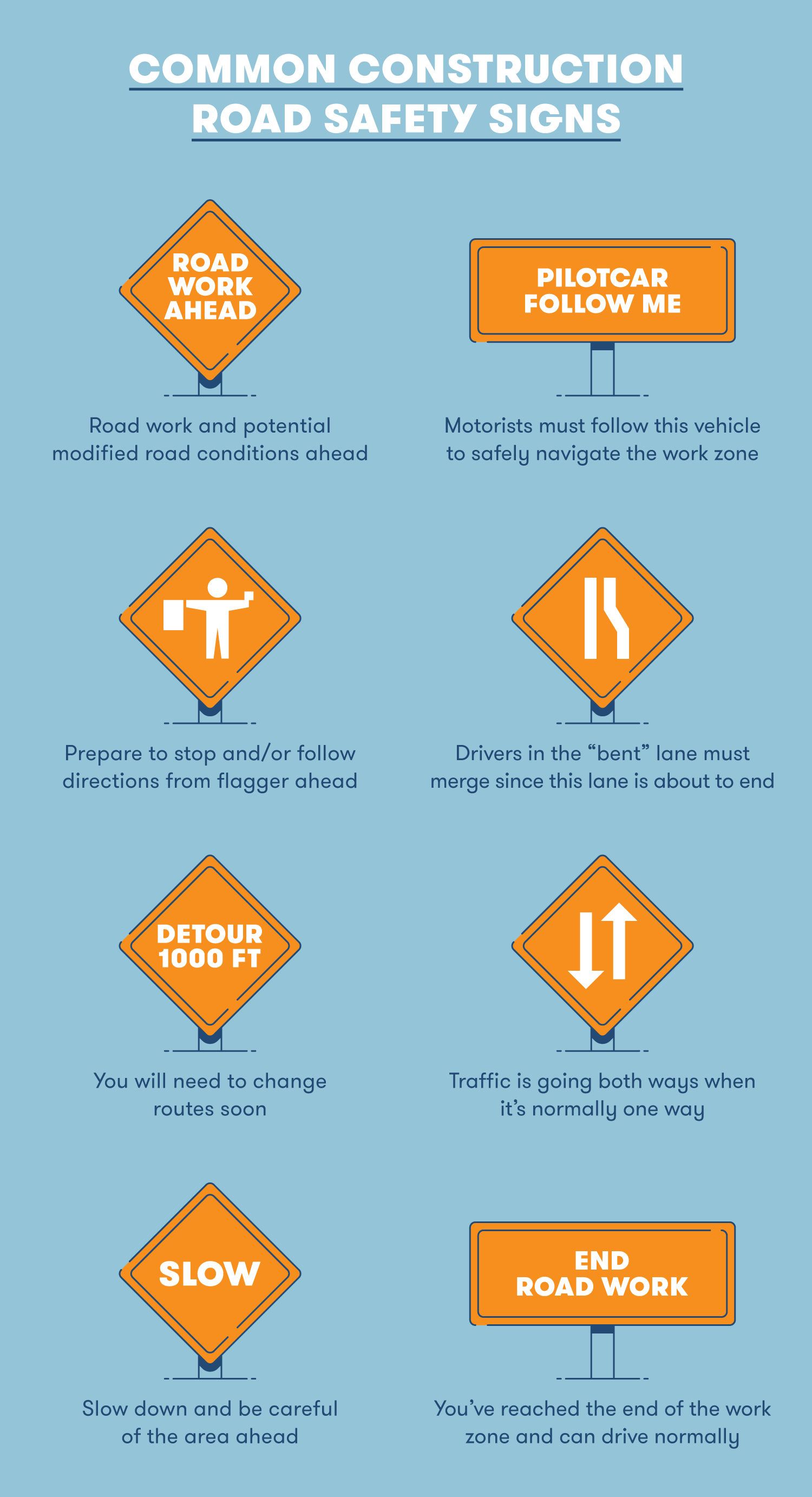 common construction road safety signs