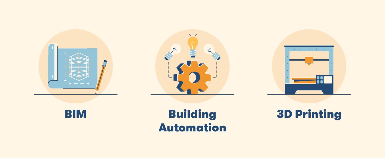 BIM, Building Automation, 3D Printing