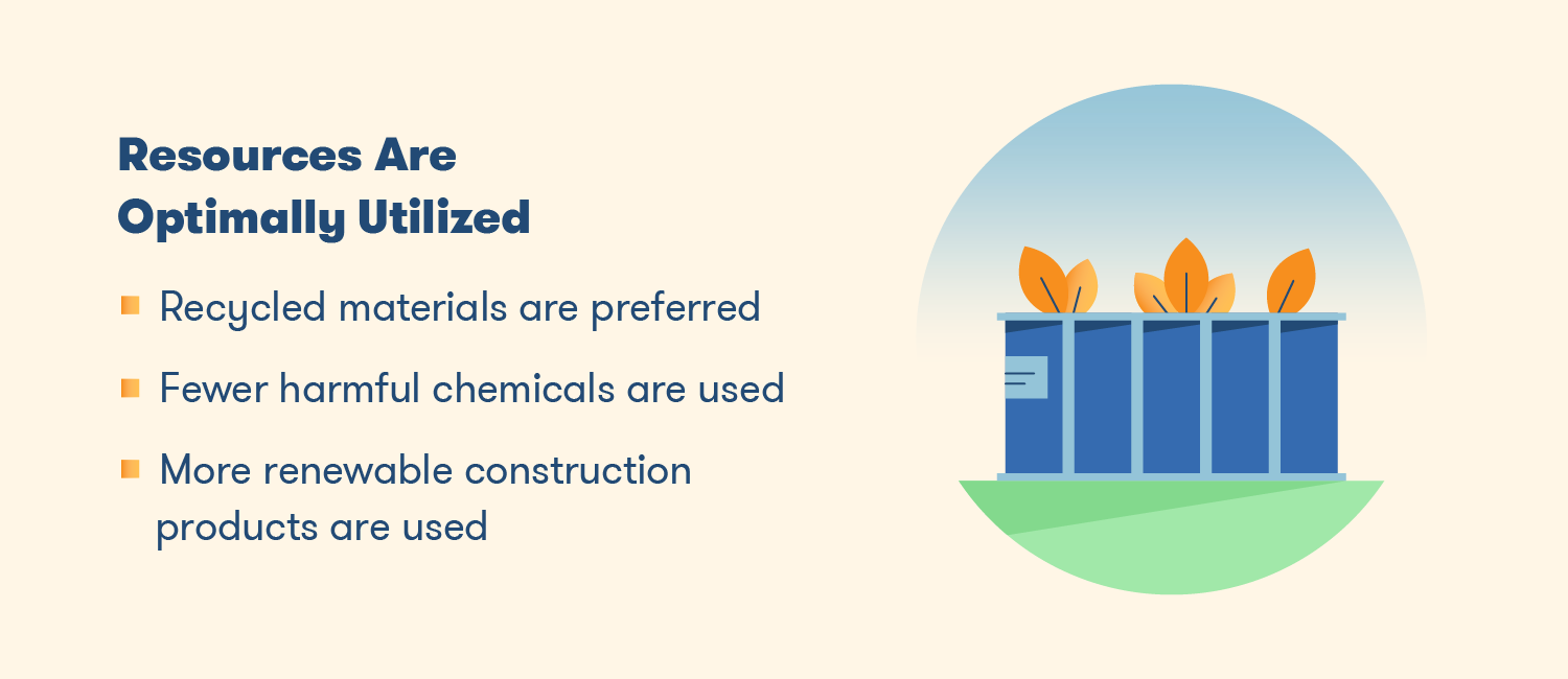construction waste is reduced