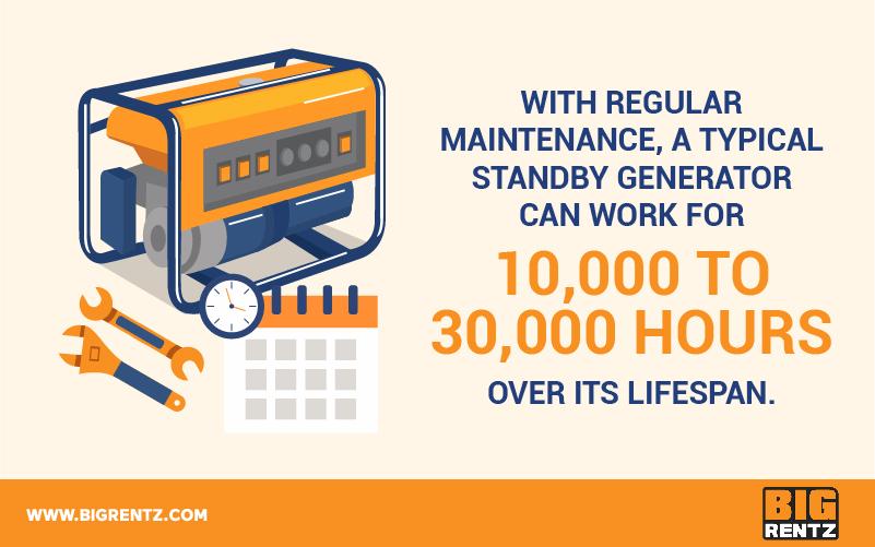 Generator Maintenance Checklist - 10000 Hours Lifespan