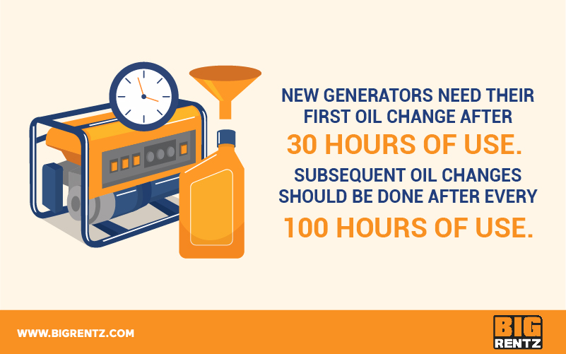 Generator Maintenance Checklist - Oil Change