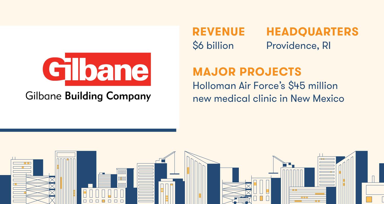 gibane building company profile