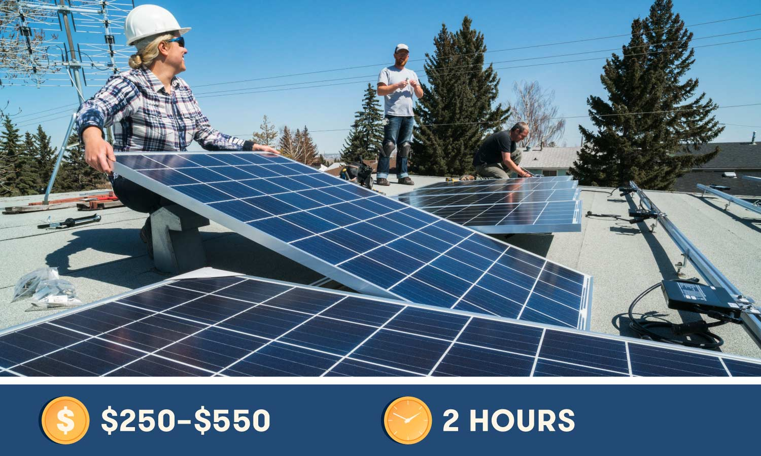 Green Business Certification (LEED) takes $250-$550 and 2 hours to get certified