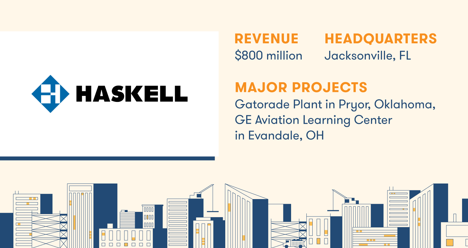 haskell construction company profile