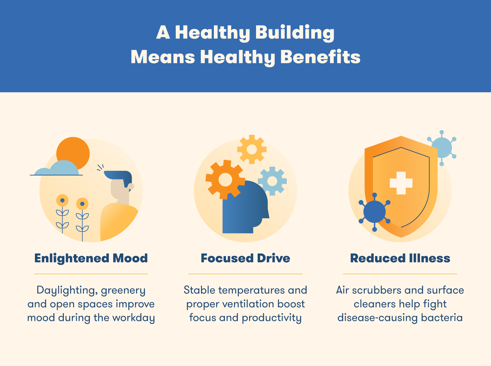 benefits of healthy buildings