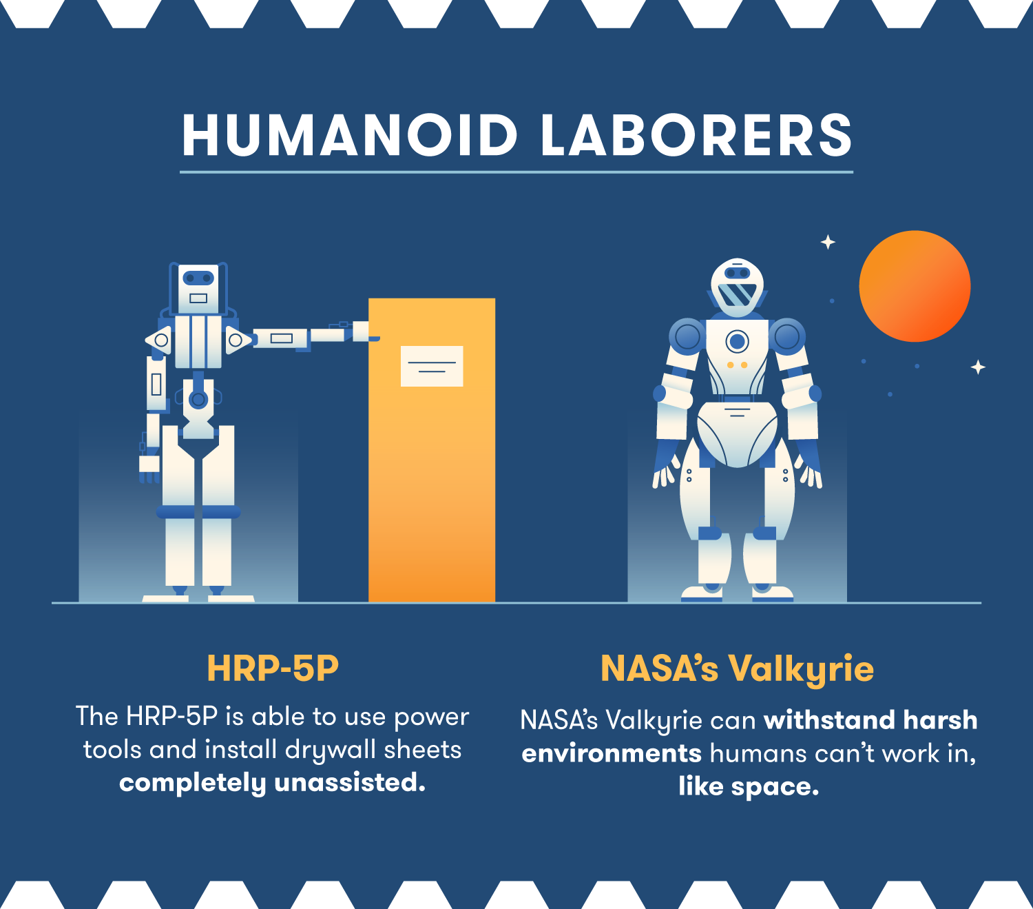construction robots humanoid laborers