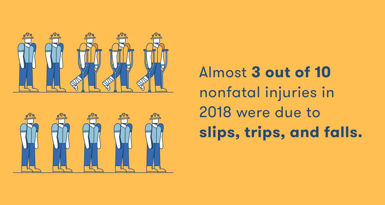 Nonfatal injuries