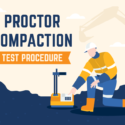 Proctor Compaction Test: Procedure & Tools