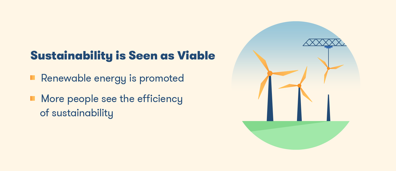 sustainable construction promotes renewable energy