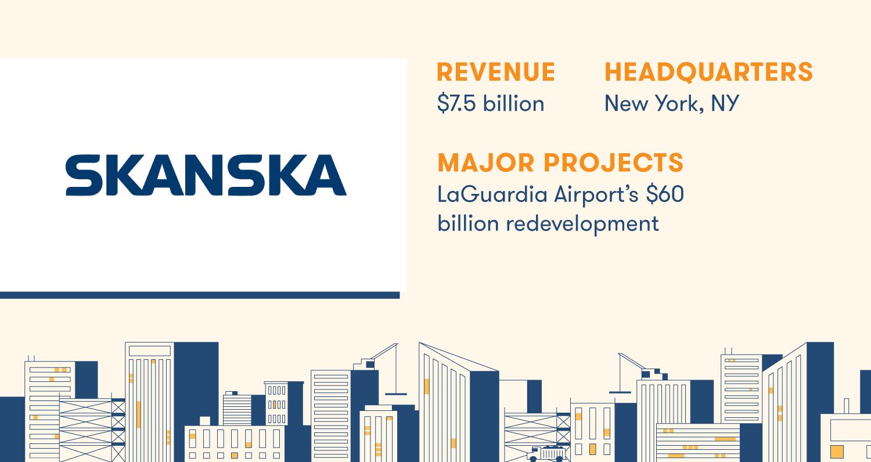 skanska construction company profile