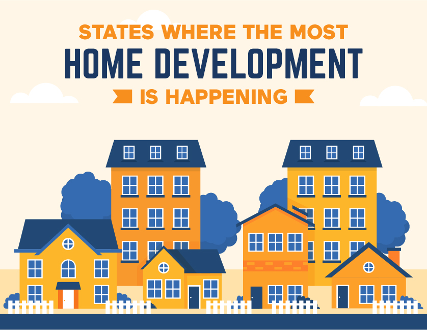 States Where the Most Home Development is Happening