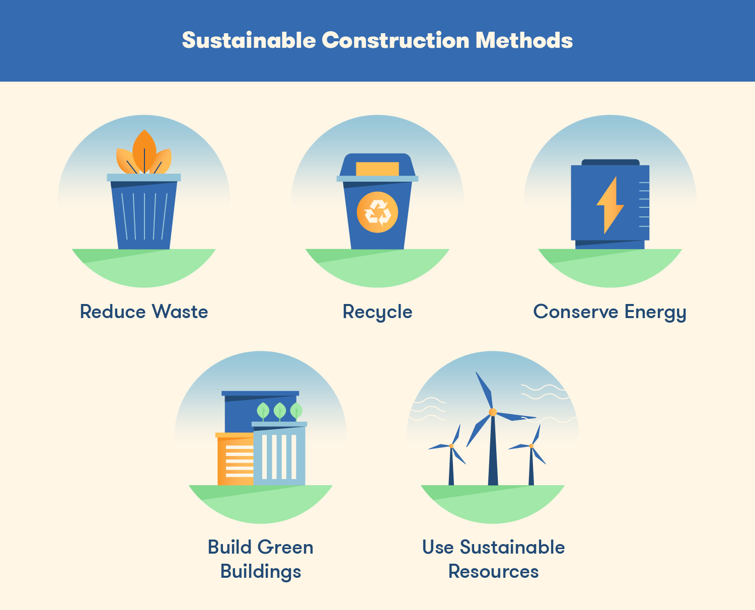 different sustainable construction methods