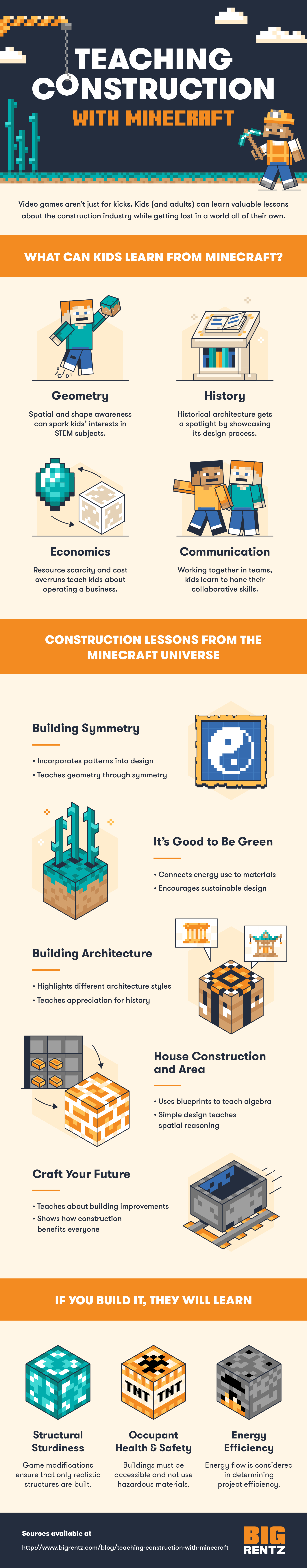 Teaching with Minecraft construction infographic