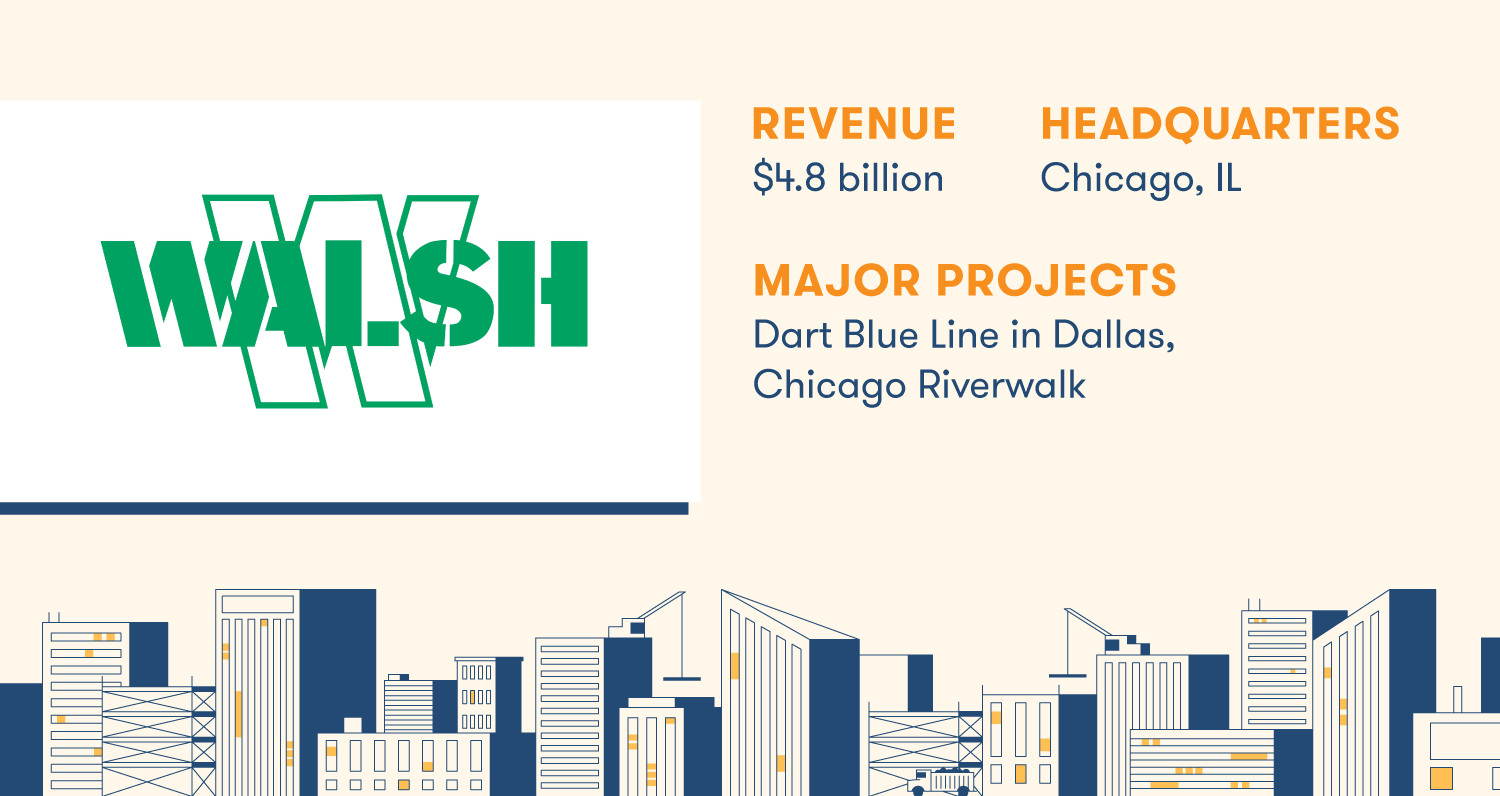 the walsh group construction company profile
