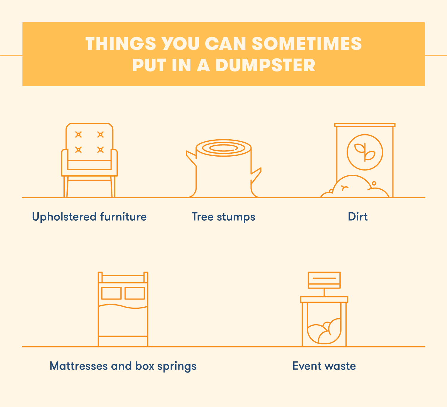 Graphic showing items that can sometimes be placed in a dumpster depending on the type and regulations.