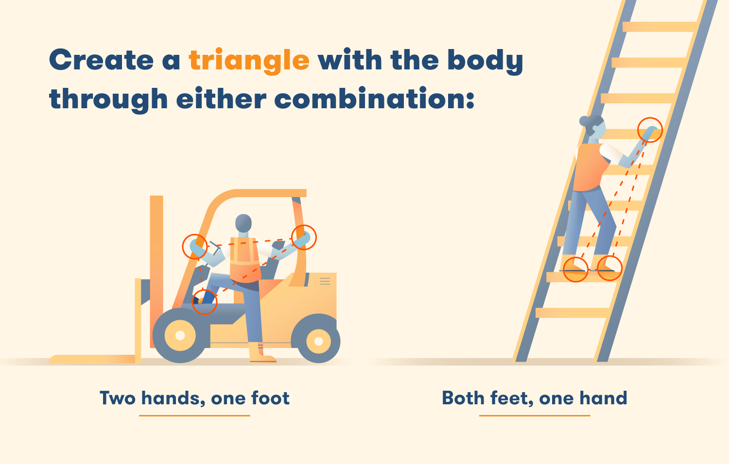 Create a triangle with the body through either combination: two hands, one foot; Both feet, one hand