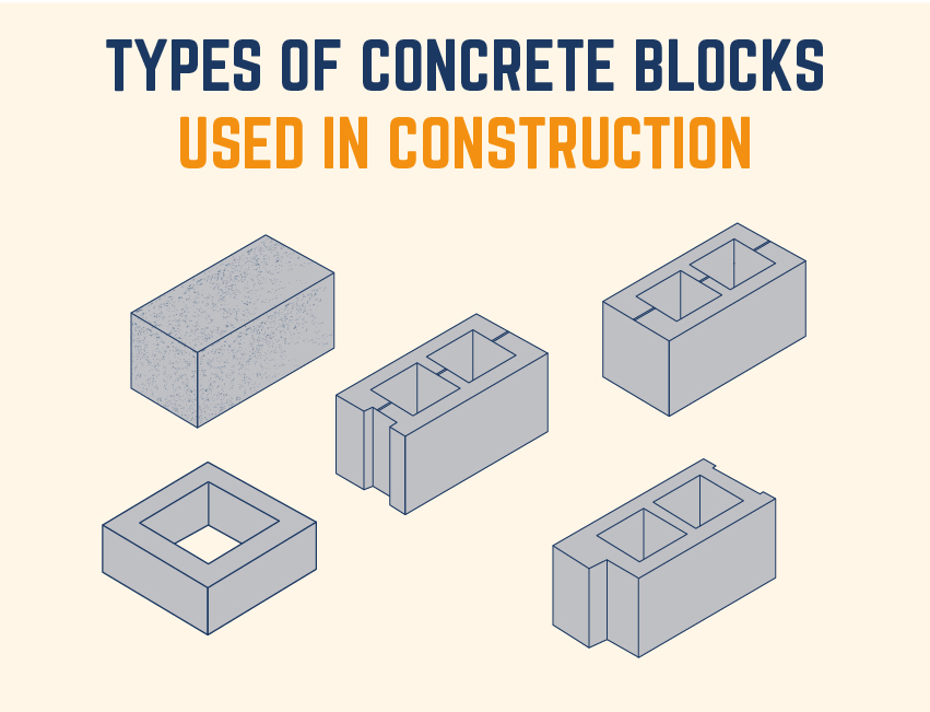 Types of Concrete Blocks Used in Construction