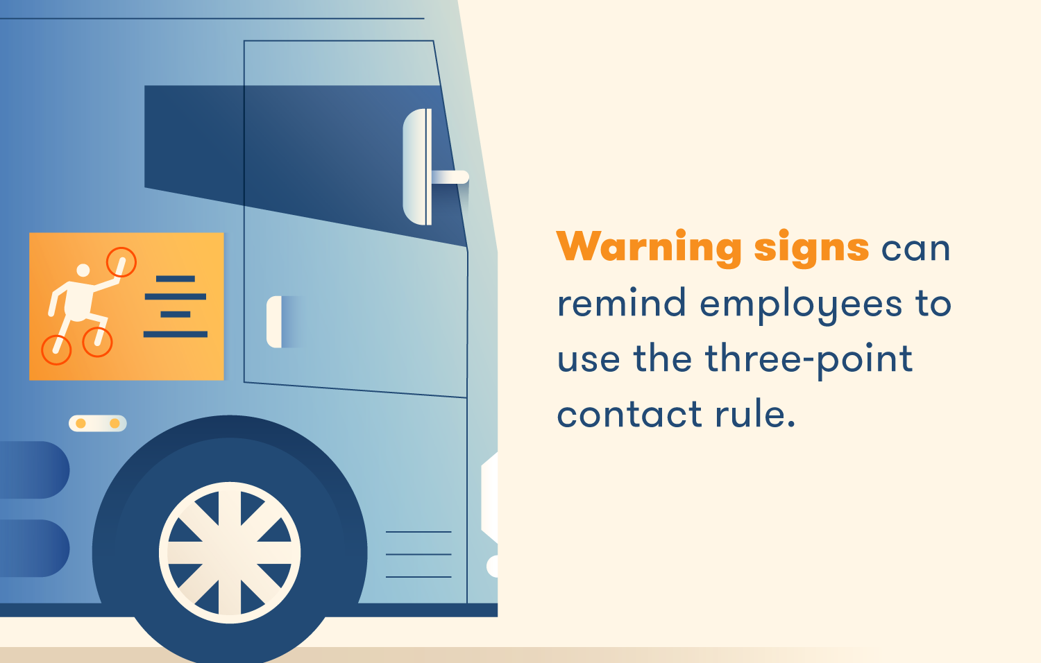 Warning signs can remind employees to use the three-point contact rule.