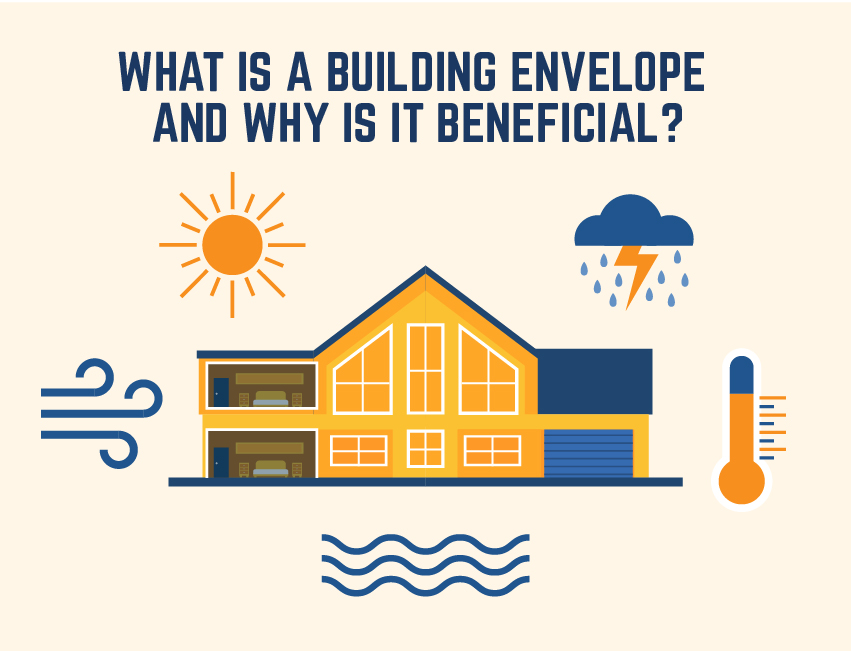 What Is a Building Envelope and Why Is It Beneficial?