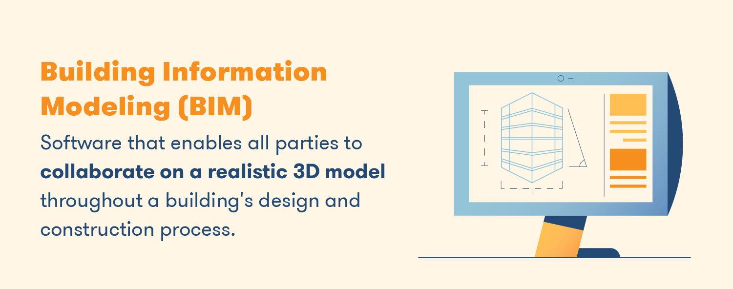 BIM is software that creates a realistic 3D rendering of a building