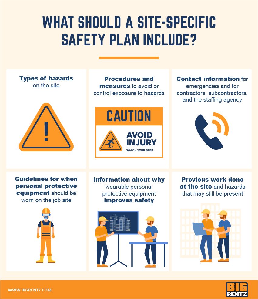 What should a site-specific safety plan include?