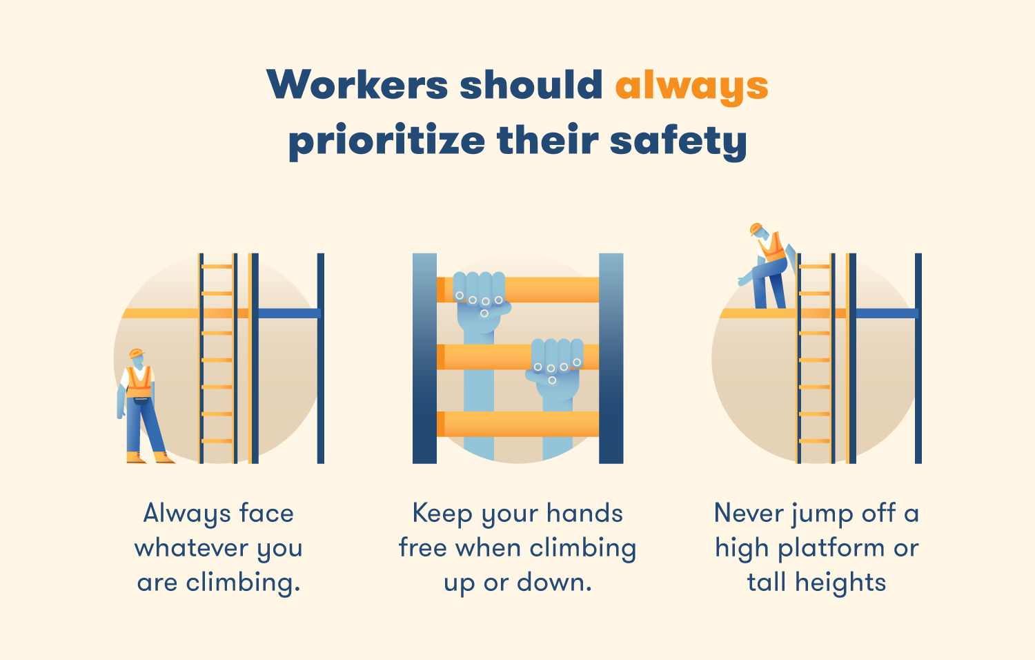 Workers should always prioritize their safety